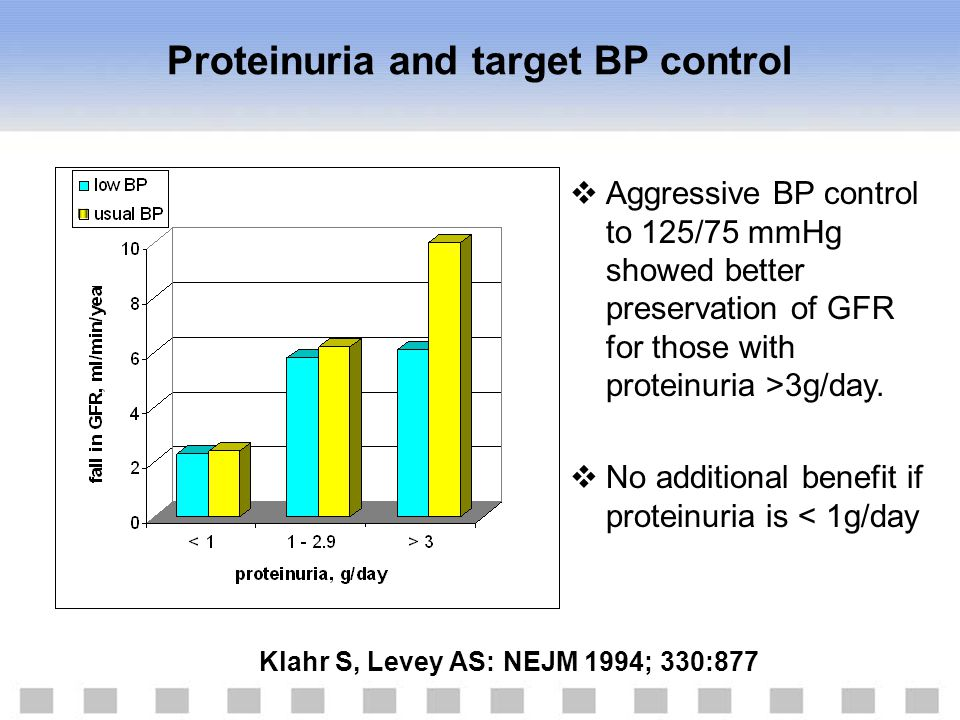 Aggressive BP control to 125/75 mmHg showed better preservation of GFR for those with proteinuria >3g/day.  No additional benefit if proteinuria is