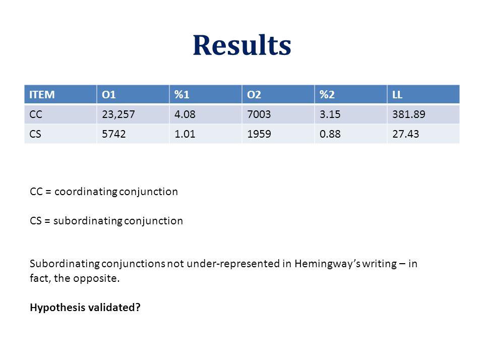 Results ITEMO1%1O2%2LL CC23,2574.0870033.15381.89 CS57421.0119590.8827.43 CC = coordinating conjunction CS = subordinating conjunction Subordinating c