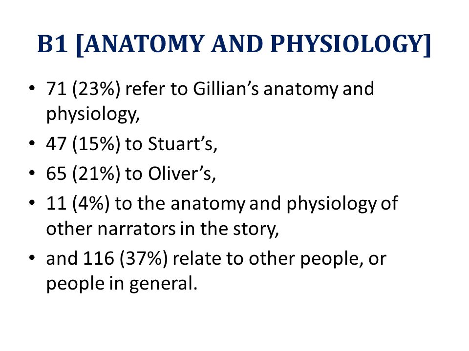B1 [ANATOMY AND PHYSIOLOGY] 71 (23%) refer to Gillian's anatomy and physiology, 47 (15%) to Stuart's, 65 (21%) to Oliver's, 11 (4%) to the anatomy and physiology of other narrators in the story, and 116 (37%) relate to other people, or people in general.