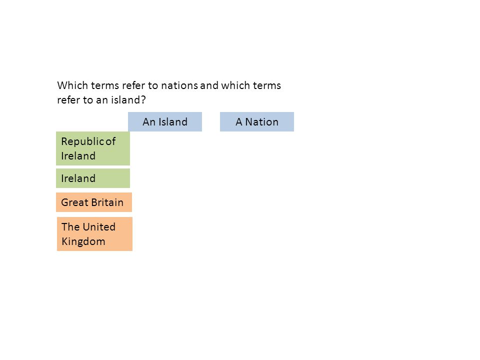 Which terms refer to nations and which terms refer to an island.