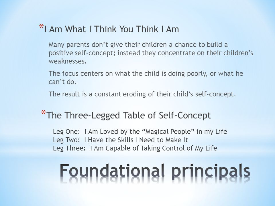 * I Am What I Think You Think I Am Many parents don't give their children a chance to build a positive self-concept; instead they concentrate on their children's weaknesses.