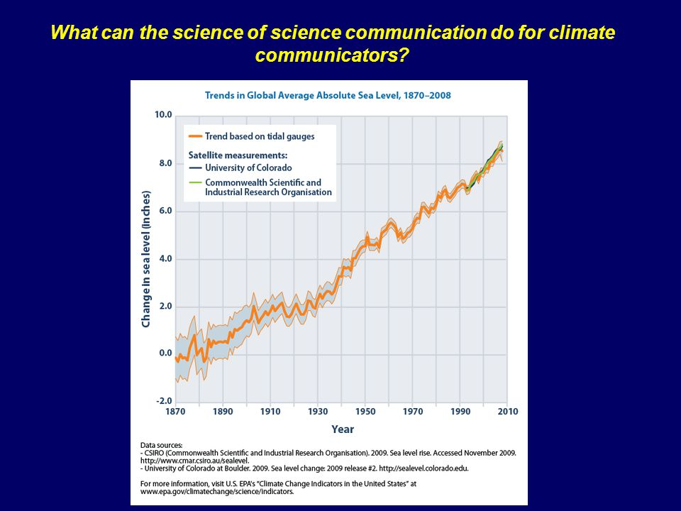 What can the science of science communication do for climate communicators