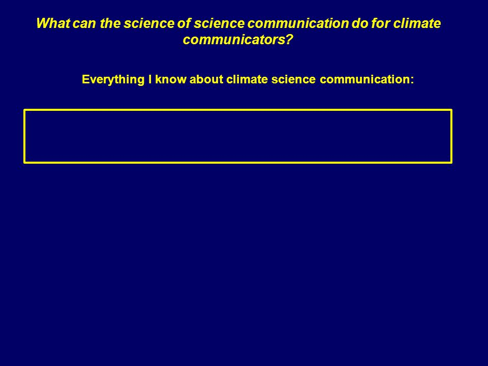 Everything I know about climate science communication: