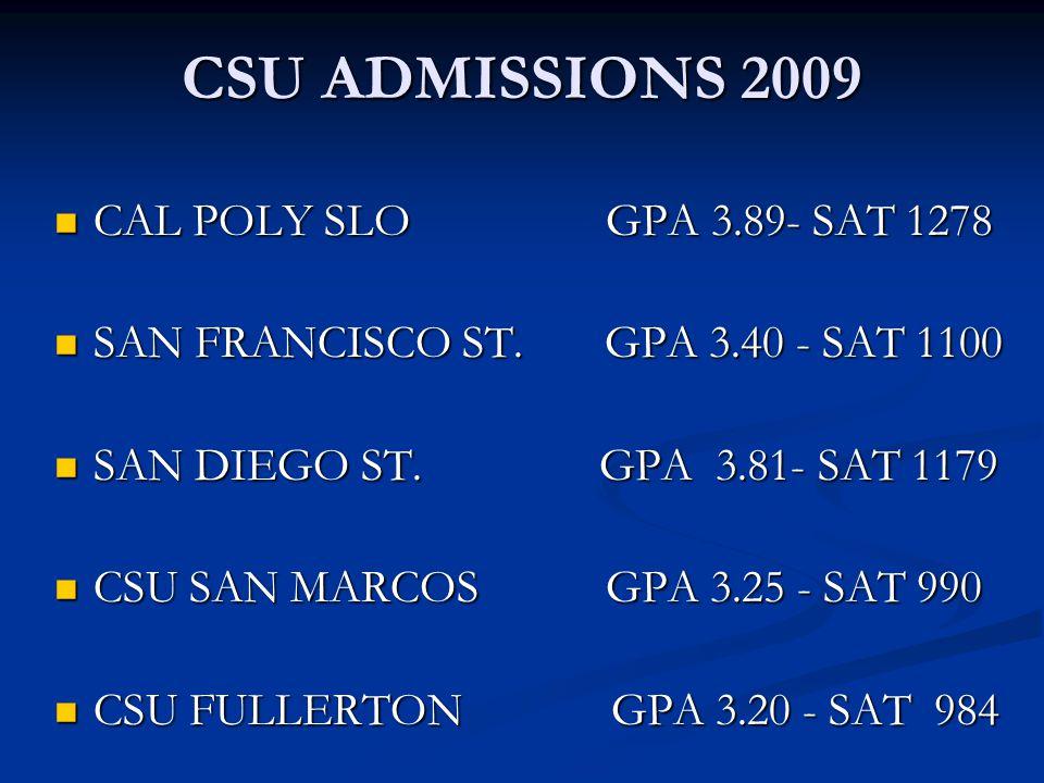 CSU ADMISSIONS 2009 CAL POLY SLO GPA 3.89- SAT 1278 CAL POLY SLO GPA 3.89- SAT 1278 SAN FRANCISCO ST. GPA 3.40 - SAT 1100 SAN FRANCISCO ST. GPA 3.40 -
