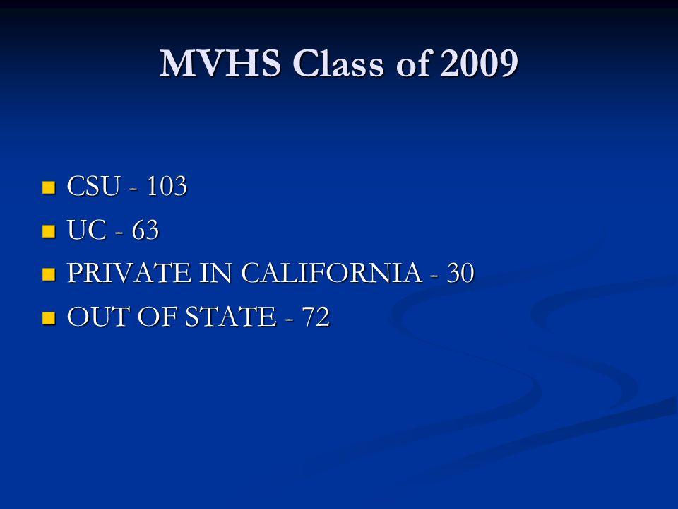 MVHS Class of 2009 CSU - 103 CSU - 103 UC - 63 UC - 63 PRIVATE IN CALIFORNIA - 30 PRIVATE IN CALIFORNIA - 30 OUT OF STATE - 72 OUT OF STATE - 72