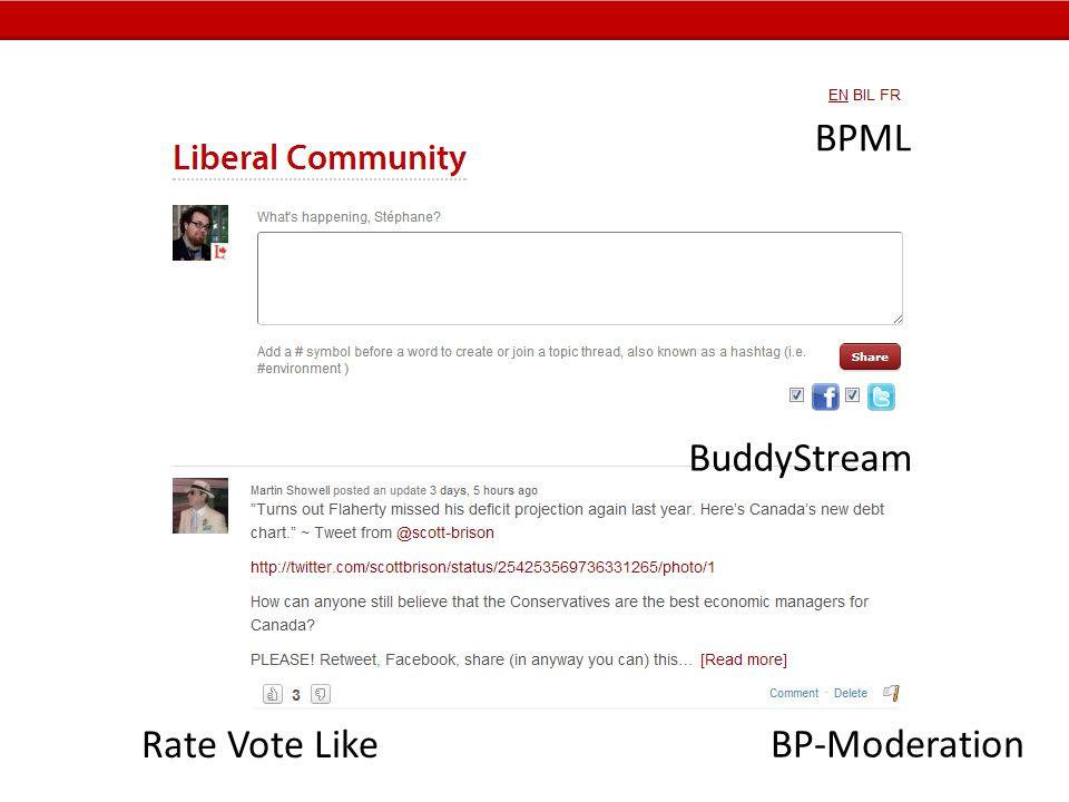 BuddyStream BP-Moderation Rate Vote Like BPML