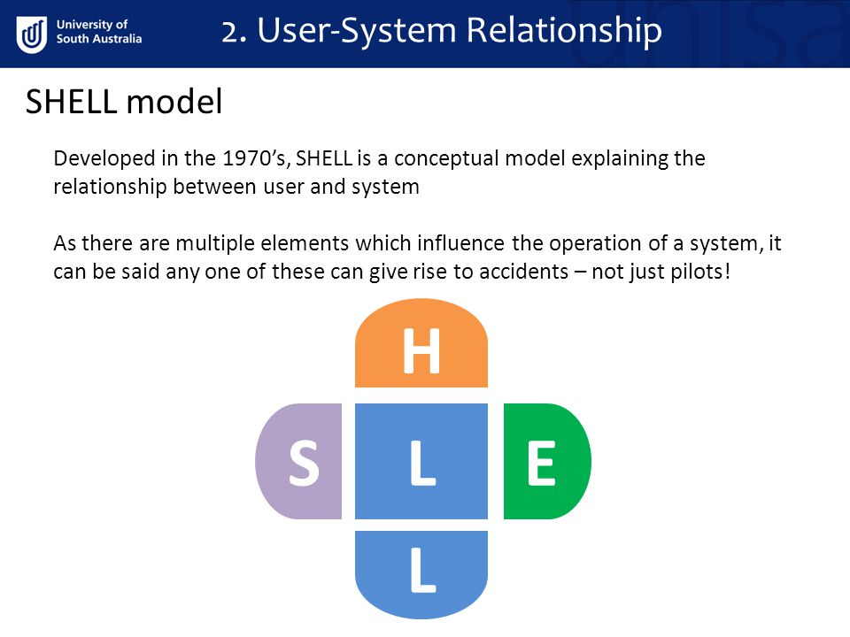 2. User-System Relationship SHELL model Developed in the 1970's, SHELL is a conceptual model explaining the relationship between user and system As th
