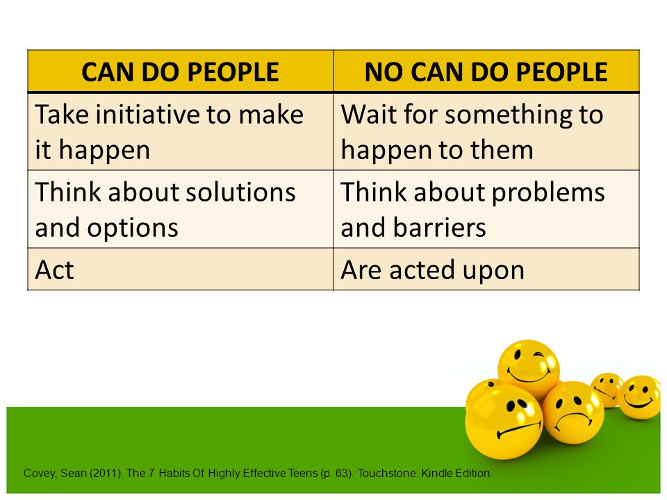 CAN DO PEOPLENO CAN DO PEOPLE Take initiative to make it happen Wait for something to happen to them Think about solutions and options Think about pro