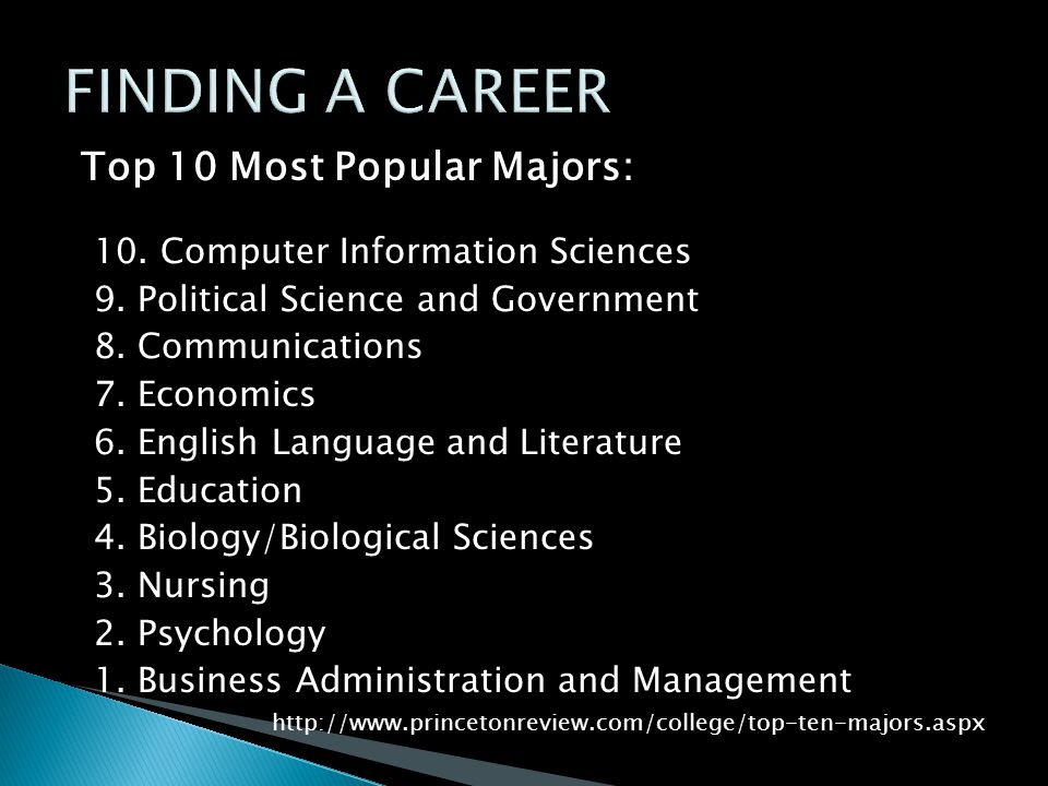 Top 10 Most Popular Majors: 10. Computer Information Sciences 9.
