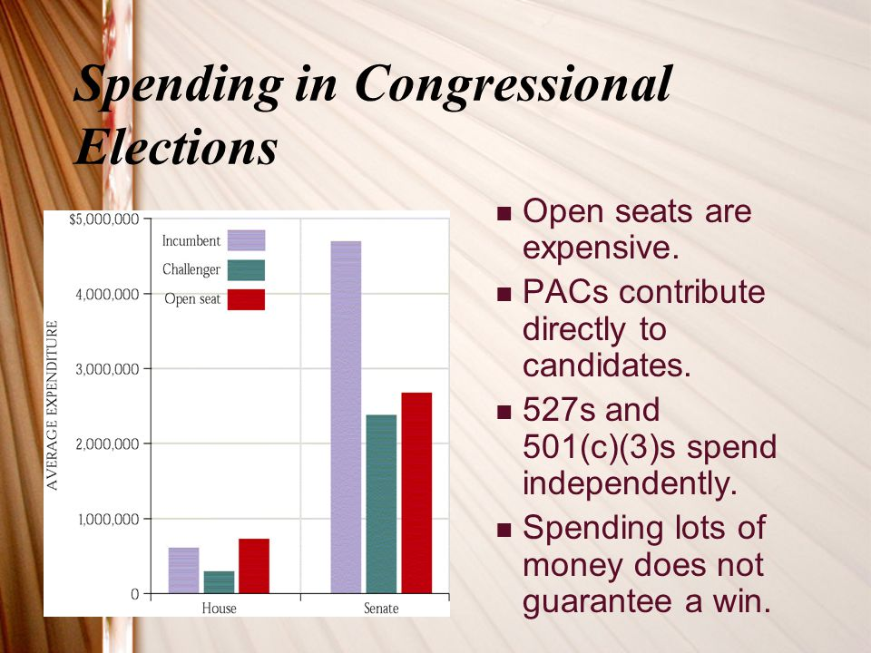 How Congress is Organized to Make Policy The House 435 members, 2 year terms of office.