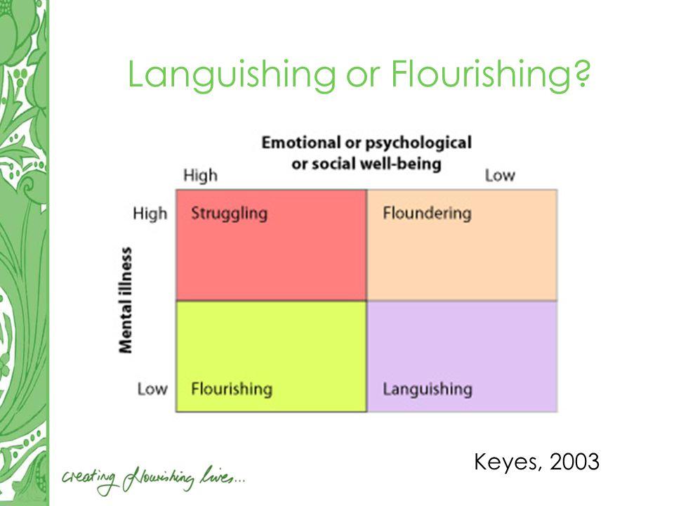 Languishing or Flourishing Keyes, 2003