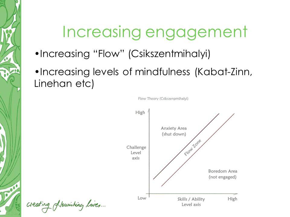 Increasing engagement Increasing Flow (Csikszentmihalyi) Increasing levels of mindfulness (Kabat-Zinn, Linehan etc)