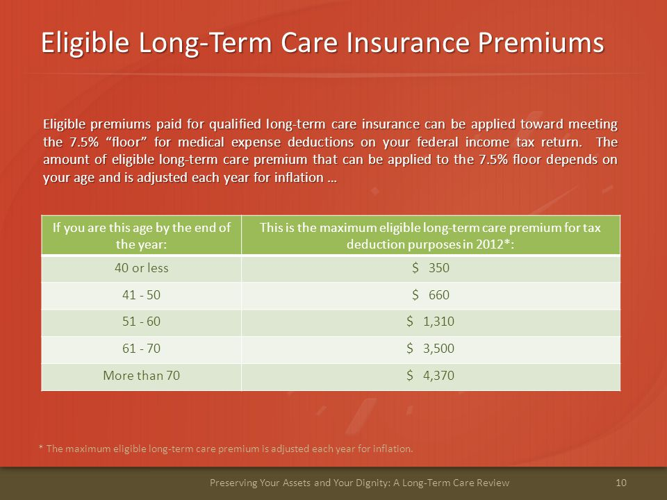 Eligible Long-Term Care Insurance Premiums 10Preserving Your Assets and Your Dignity: A Long-Term Care Review Eligible premiums paid for qualified long-term care insurance can be applied toward meeting the 7.5% floor for medical expense deductions on your federal income tax return.