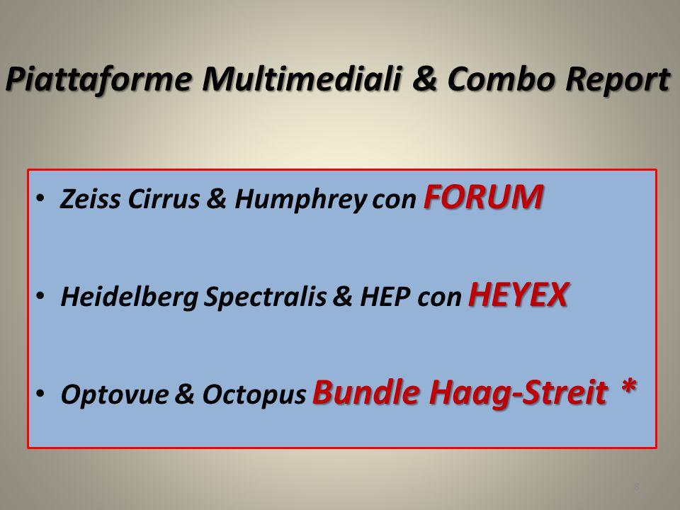 8 FORUM Zeiss Cirrus & Humphrey con FORUM HEYEX Heidelberg Spectralis & HEP con HEYEX Bundle Haag-Streit * Optovue & Octopus Bundle Haag-Streit * Piat