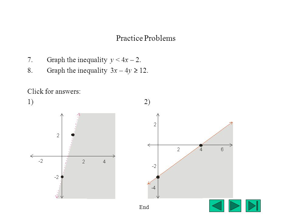 Practice Problems 7.Graph the inequality y < 4x – 2.