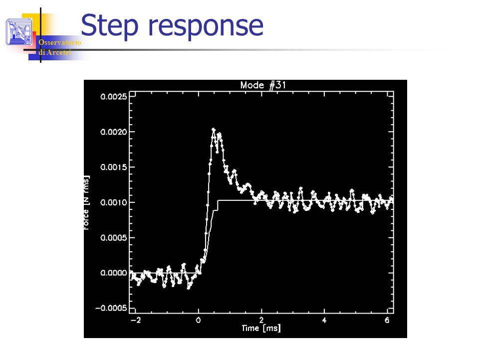 Osservatorio di Arcetri Step response