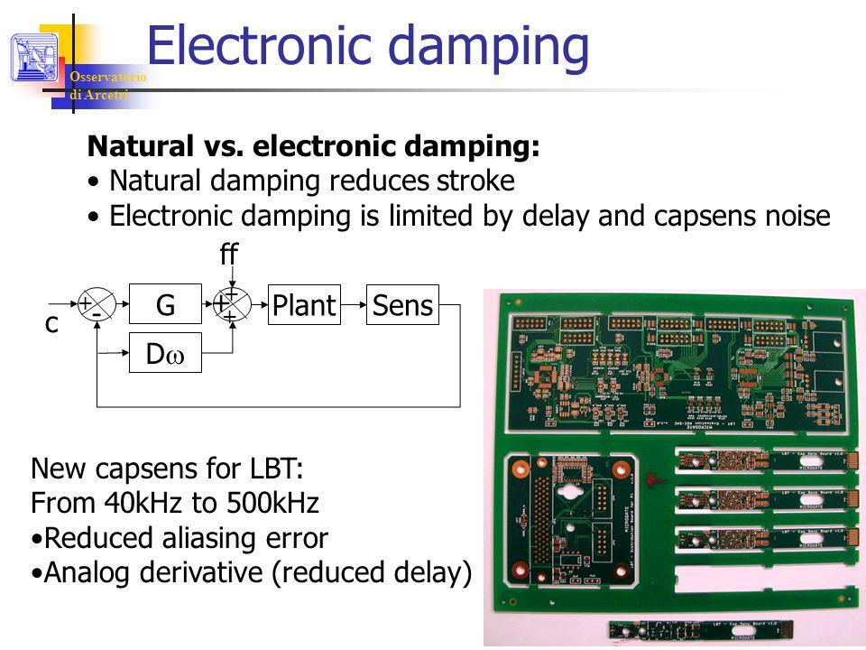 Osservatorio di Arcetri Electronic damping Natural vs.
