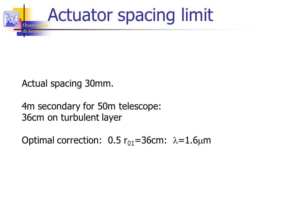 Osservatorio di Arcetri Actuator spacing limit Actual spacing 30mm.