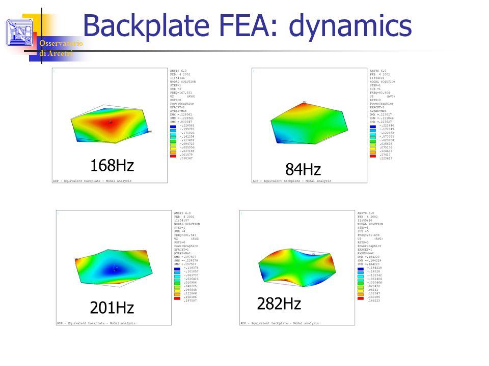 Osservatorio di Arcetri Backplate FEA: dynamics 84Hz 168Hz 201Hz 282Hz
