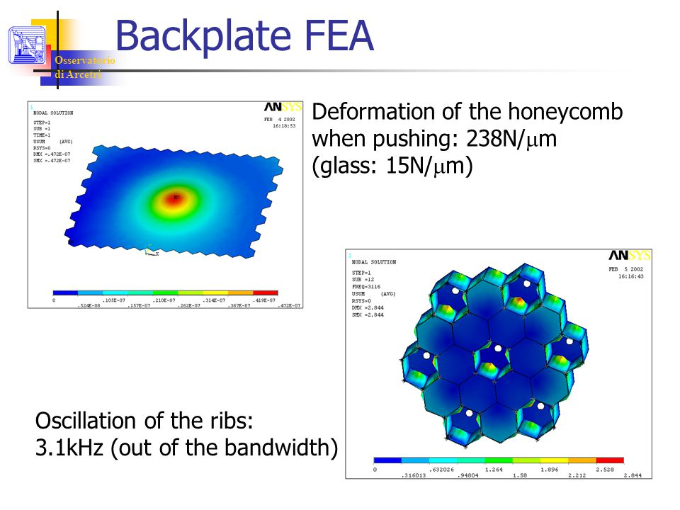 Osservatorio di Arcetri Backplate FEA Deformation of the honeycomb when pushing: 238N/  m (glass: 15N/  m) Oscillation of the ribs: 3.1kHz (out of the bandwidth)