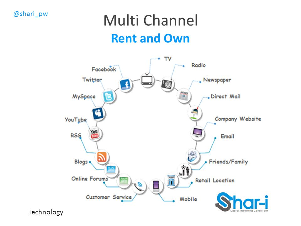 @shari_pw Multi Channel Rent and Own Technology