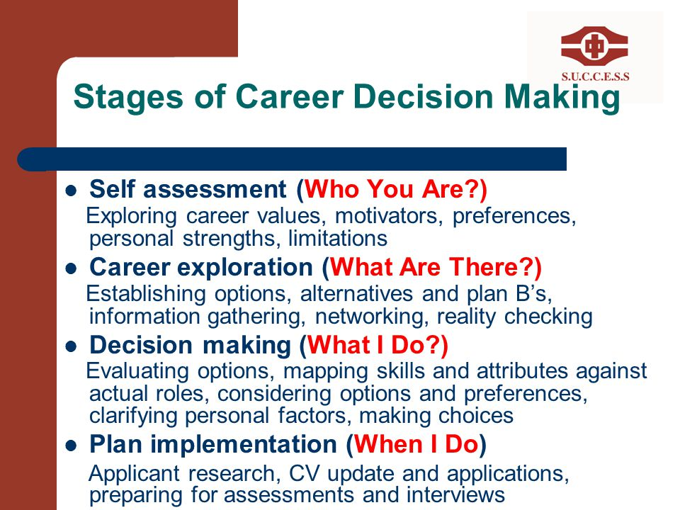 Stages of Career Decision Making Self assessment (Who You Are?) Exploring career values, motivators, preferences, personal strengths, limitations Care