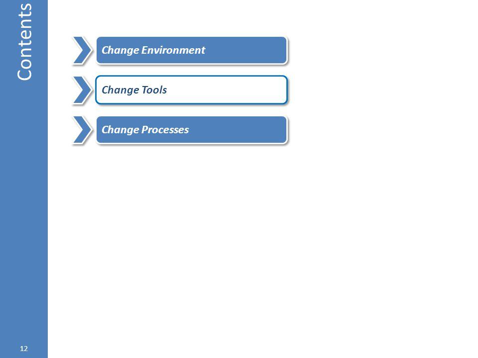 Contents 12 Change Environment Change Tools Change Processes
