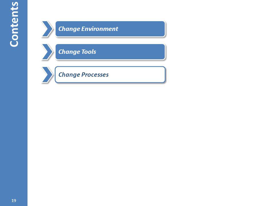Contents 19 Change Environment Change Tools Change Processes