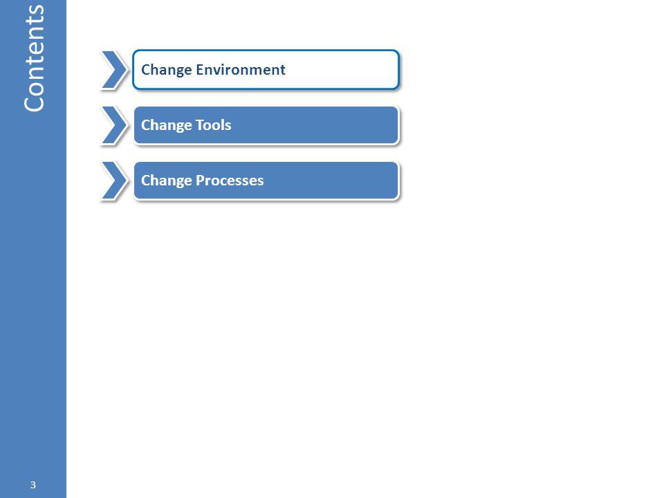 Contents 3 Change Environment Change Tools Change Processes