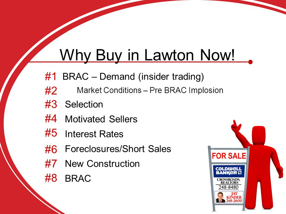 Why Buy in Lawton Now.
