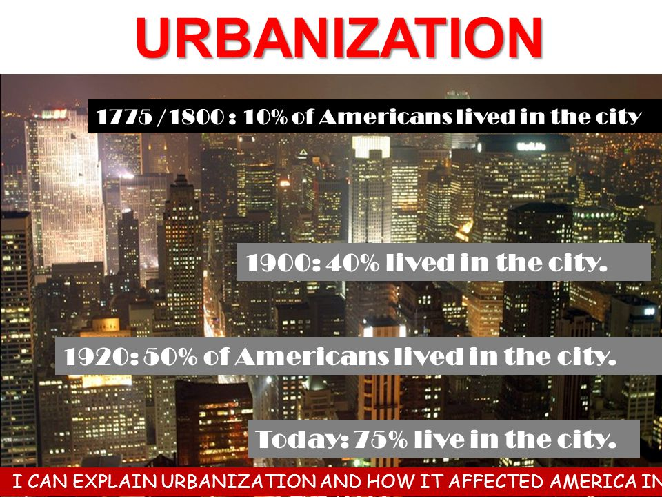1775 /1800 : 10% of Americans lived in the city 1920: 50% of Americans lived in the city. 1900: 40% lived in the city. Today: 75% live in the city.URB