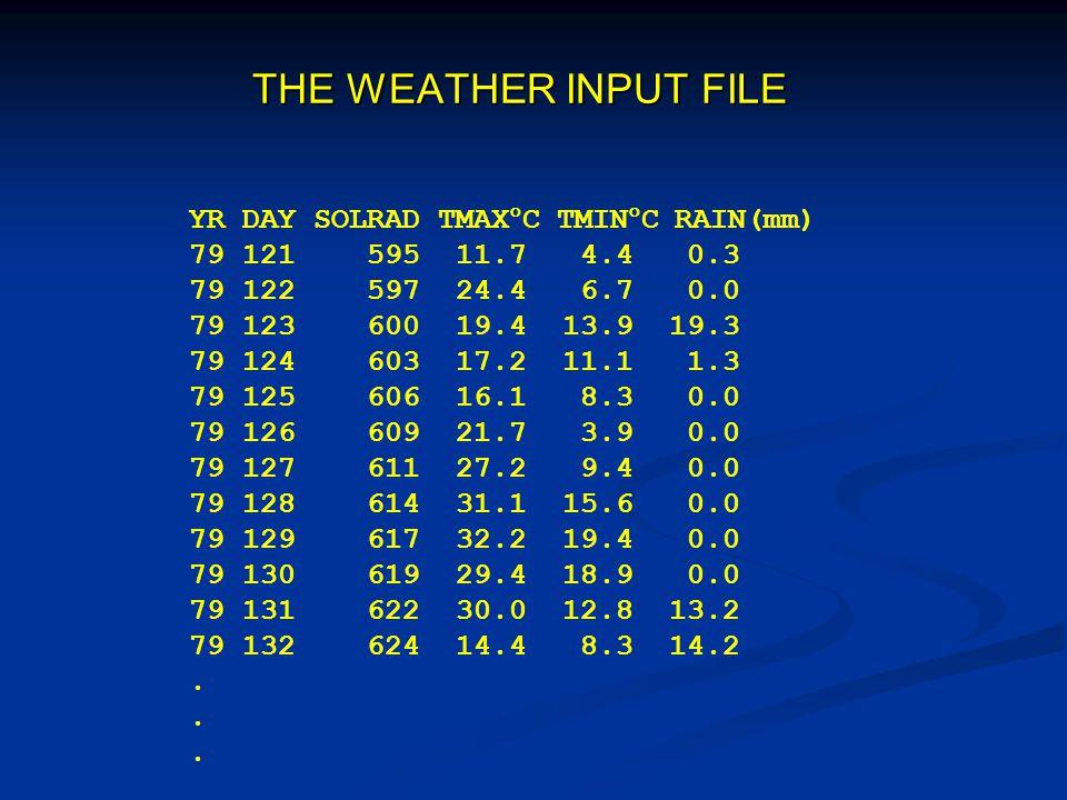 THE WEATHER INPUT FILE YR DAY SOLRAD TMAX  C TMIN  C RAIN(mm) 79 121 595 11.7 4.4 0.3 79 122 597 24.4 6.7 0.0 79 123 600 19.4 13.9 19.3 79 124 603 17.2 11.1 1.3 79 125 606 16.1 8.3 0.0 79 126 609 21.7 3.9 0.0 79 127 611 27.2 9.4 0.0 79 128 614 31.1 15.6 0.0 79 129 617 32.2 19.4 0.0 79 130 619 29.4 18.9 0.0 79 131 622 30.0 12.8 13.2 79 132 624 14.4 8.3 14.2.