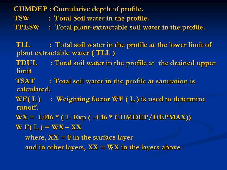 CUMDEP : Cumulative depth of profile.TSW : Total Soil water in the profile.