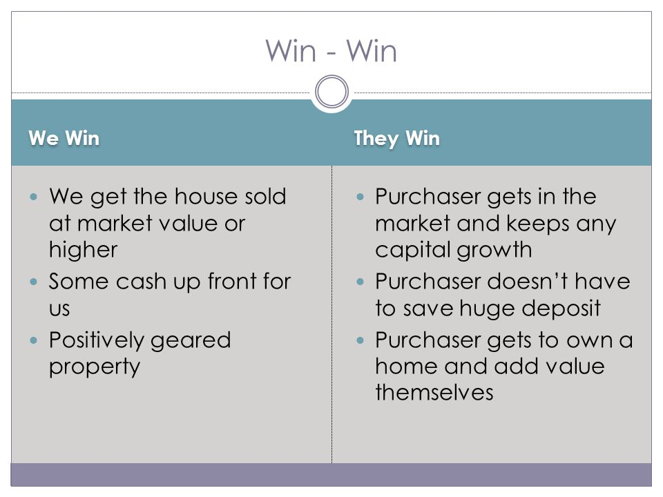 We Win They Win We get the house sold at market value or higher Some cash up front for us Positively geared property Purchaser gets in the market and keeps any capital growth Purchaser doesn't have to save huge deposit Purchaser gets to own a home and add value themselves Win - Win
