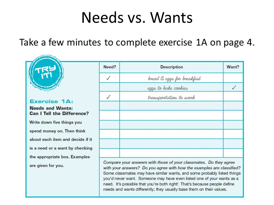 Needs vs. Wants Take a few minutes to complete exercise 1A on page 4.