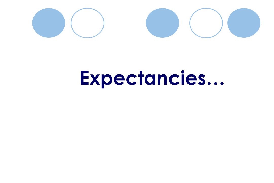 Expectancies…