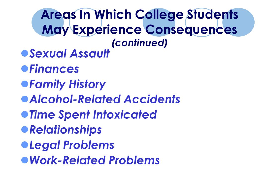 Sexual Assault Finances Family History Alcohol-Related Accidents Time Spent Intoxicated Relationships Legal Problems Work-Related Problems Areas In Which College Students May Experience Consequences (continued)