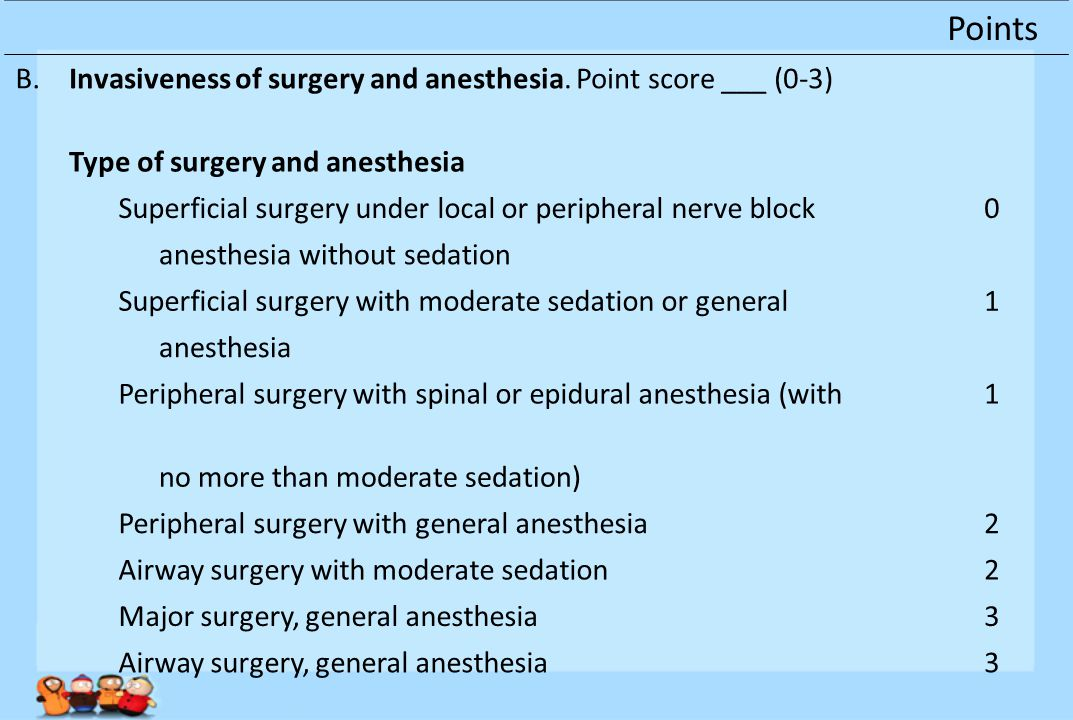 Points B.Invasiveness of surgery and anesthesia.