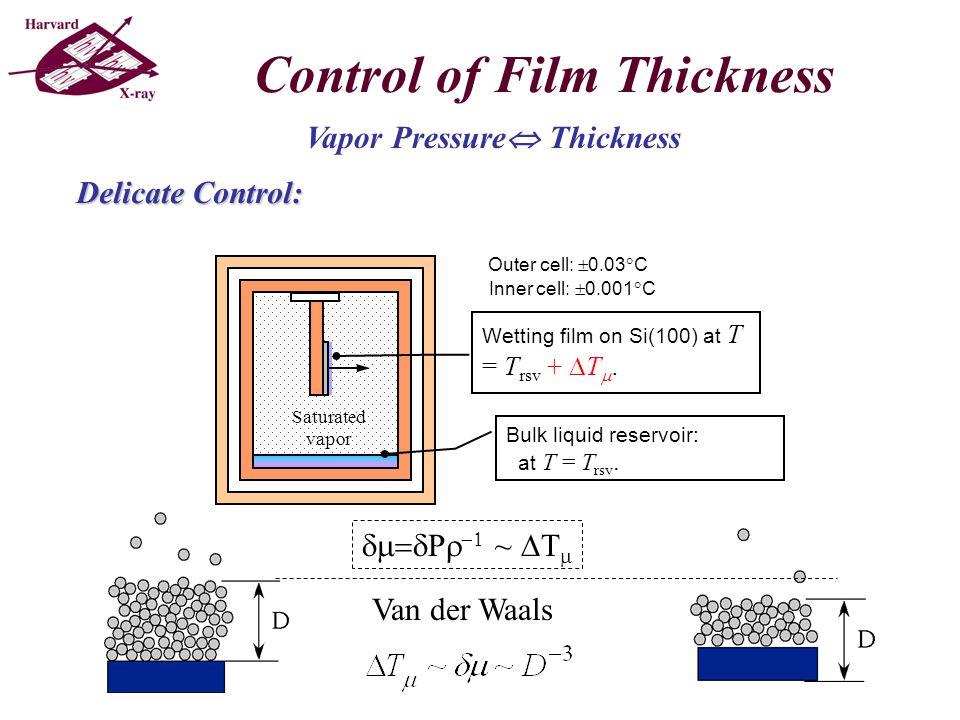 X-Ray Reflectivity: Film Thickness