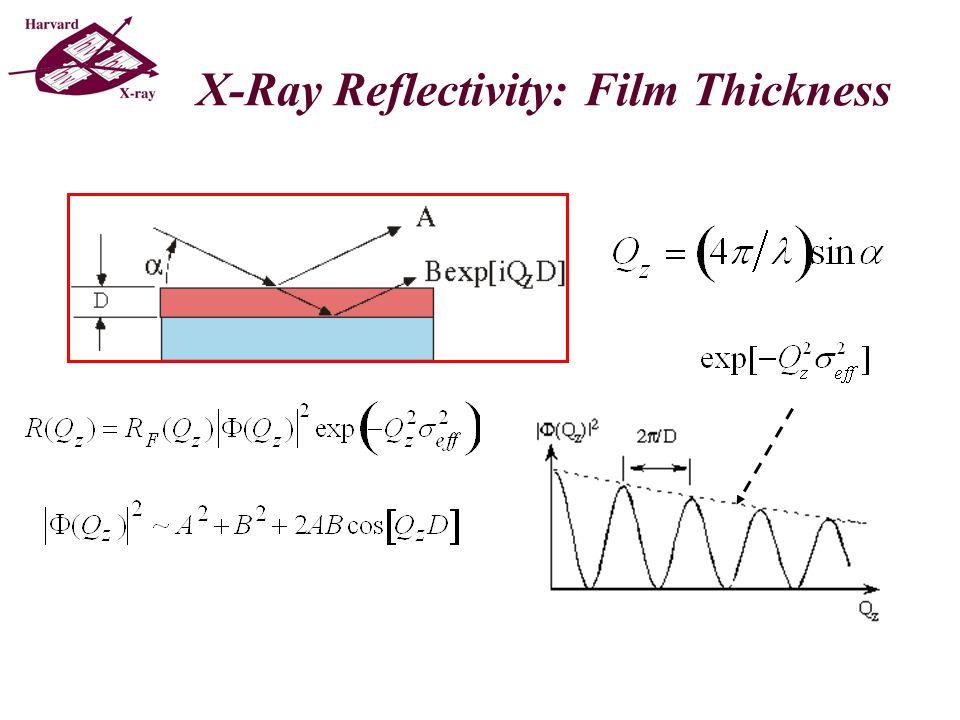 X-ray Measurement of Filling GID Electron Density vs.....  T Filling Reflectivity Filling