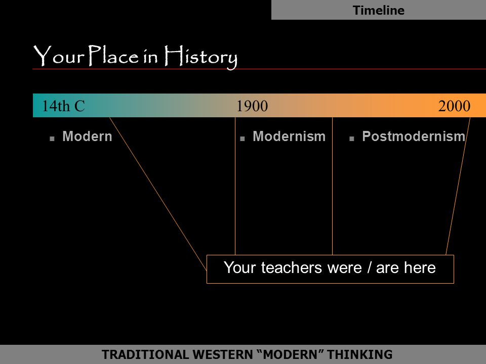 "Your Place in History n Modern Timeline as TRADITIONAL WESTERN ""MODERN"" THINKING n Modernism n Postmodernism 14th C 1900 2000 Your teachers were / are"