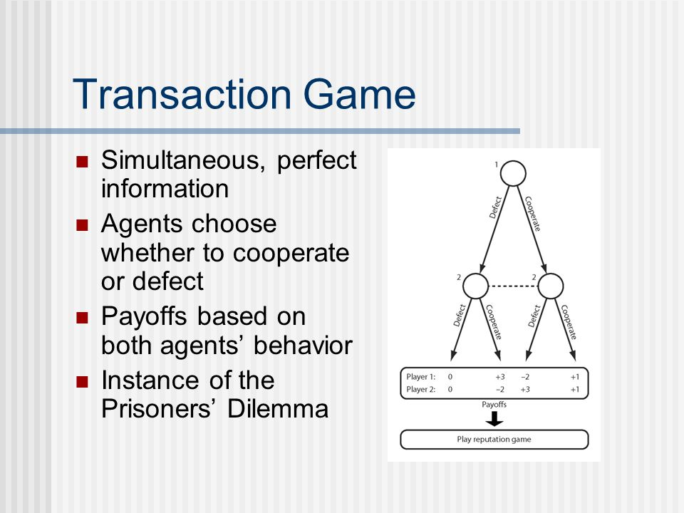 Transaction Game Simultaneous, perfect information Agents choose whether to cooperate or defect Payoffs based on both agents' behavior Instance of the Prisoners' Dilemma