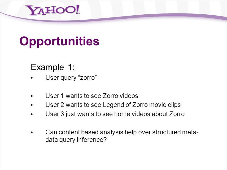 "Opportunities Example 1: User query ""zorro"" User 1 wants to see Zorro videos User 2 wants to see Legend of Zorro movie clips User 3 just wants to see"