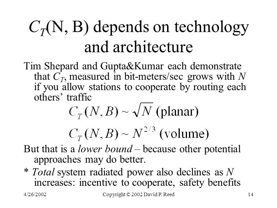 4/26/2002Copyright © 2002 David P. Reed14 C T (N, B) depends on technology and architecture Tim Shepard and Gupta&Kumar each demonstrate that C T, mea