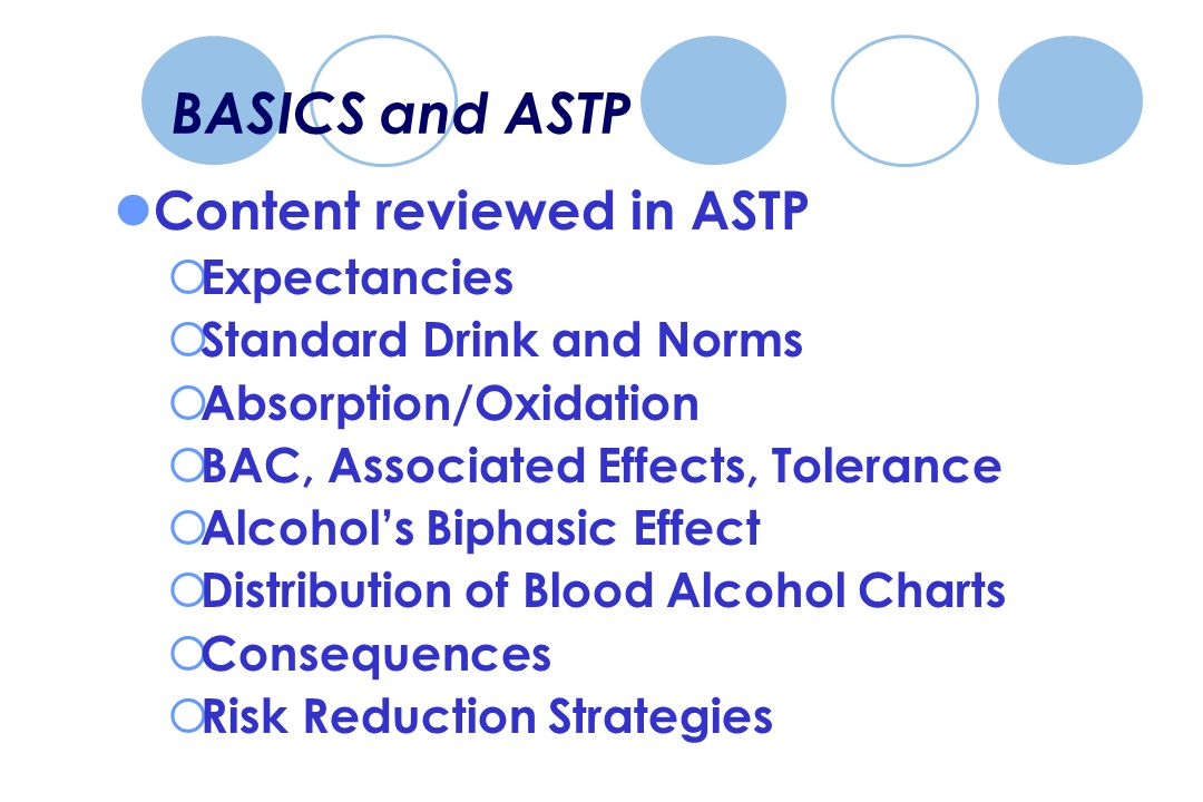 BASICS and ASTP Content reviewed in ASTP  Expectancies  Standard Drink and Norms  Absorption/Oxidation  BAC, Associated Effects, Tolerance  Alcohol's Biphasic Effect  Distribution of Blood Alcohol Charts  Consequences  Risk Reduction Strategies
