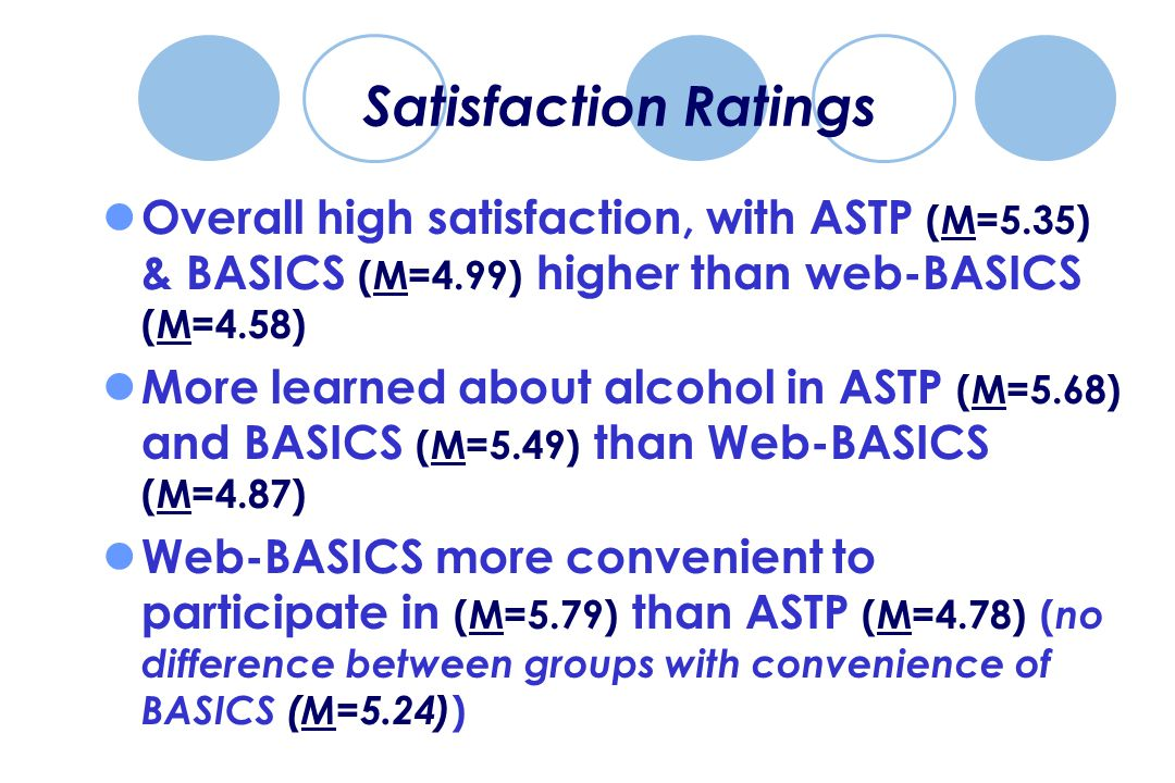 Satisfaction Ratings Overall high satisfaction, with ASTP (M=5.35) & BASICS (M=4.99) higher than web-BASICS (M=4.58) More learned about alcohol in ASTP (M=5.68) and BASICS (M=5.49) than Web-BASICS (M=4.87) Web-BASICS more convenient to participate in (M=5.79) than ASTP (M=4.78) ( no difference between groups with convenience of BASICS (M=5.24) )