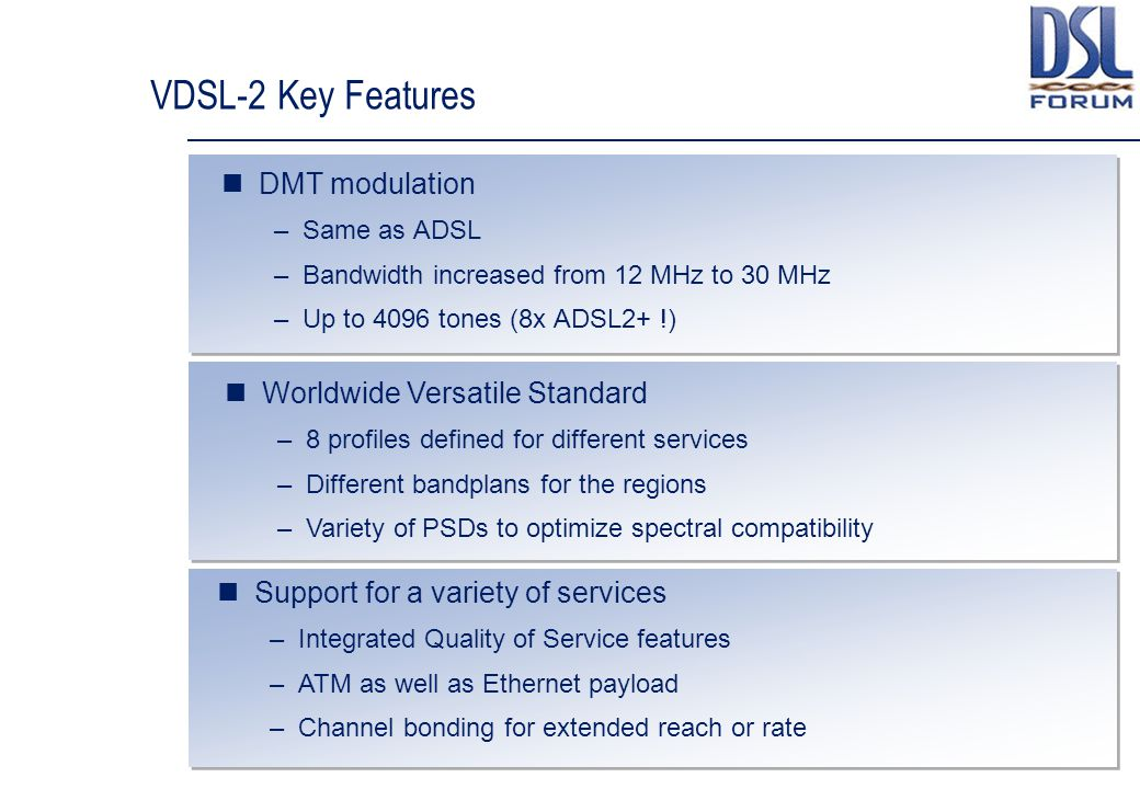 VDSL-2 Key Features DMT modulation –Same as ADSL –Bandwidth increased from 12 MHz to 30 MHz –Up to 4096 tones (8x ADSL2+ !) Worldwide Versatile Standard –8 profiles defined for different services –Different bandplans for the regions –Variety of PSDs to optimize spectral compatibility Support for a variety of services –Integrated Quality of Service features –ATM as well as Ethernet payload –Channel bonding for extended reach or rate