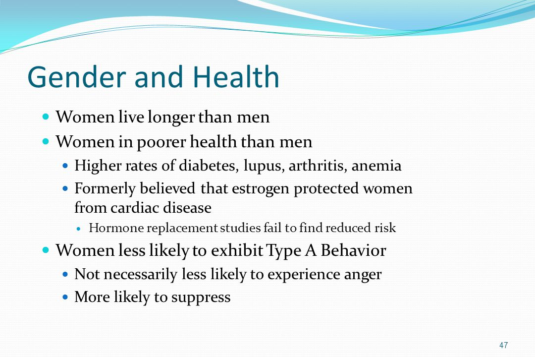 Gender and Health Women live longer than men Women in poorer health than men Higher rates of diabetes, lupus, arthritis, anemia Formerly believed that