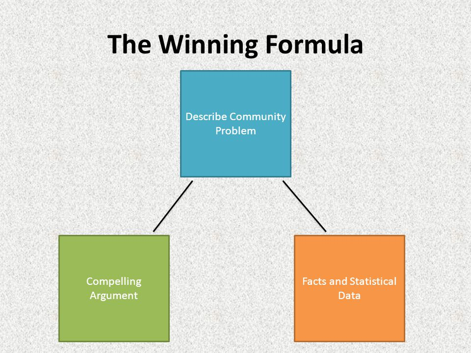 The Winning Formula Compelling Argument Facts and Statistical Data Describe Community Problem