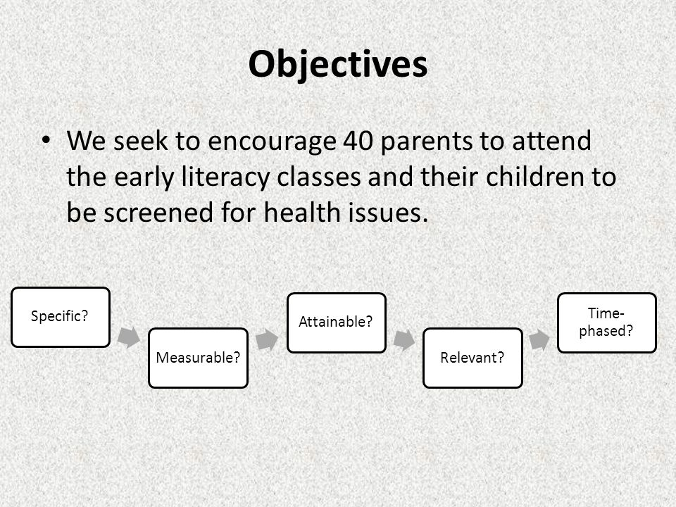 Objectives We seek to encourage 40 parents to attend the early literacy classes and their children to be screened for health issues.